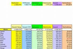 Abrechnung Mieter : mietnebenkosten zum kostenlosen download ~ Themetempest.com Abrechnung