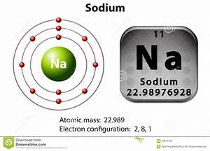 Symbol And Electron Diagram For Sodium Stock Vector