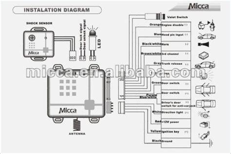 car alarm wiring diagrams vivresaville