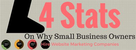 Website Marketing Companies by 4 Stats On Why Sbos Trust Website Marketing Companies