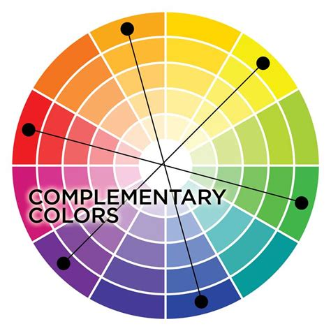 what are the complementary colors the psychology of color schemes
