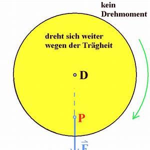 Drehmoment Gleichstrommotor Berechnen : hebelgesetz und drehmoment ~ Themetempest.com Abrechnung
