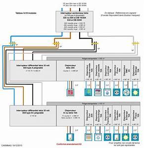 Tableau électrique Triphasé Legrand : tableau electrique triphase domestique maisons naturelles ~ Edinachiropracticcenter.com Idées de Décoration