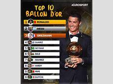 Haiti Press Network Ballon d'or Le portugais Cristiano