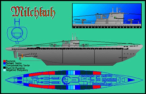 Types Of U Boats by Type Xiv Milch Cows Supply Boats U Boat Types German