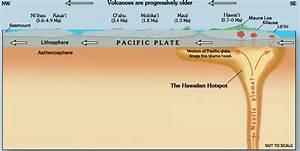 4 3 Types Of Volcanoes  U2013 Physical Geology