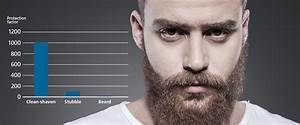 Article - Beard