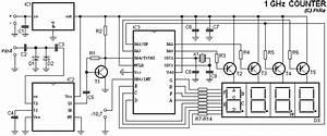 1 Ghz Counter