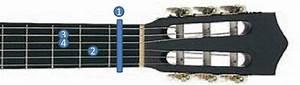 Aprender a Tocar Fa Mayor en Guitarra Acústica Cómo Tocar Guitarra Acústica