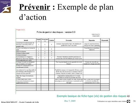 modèle plan de prévention cours de gestion des risques demarche