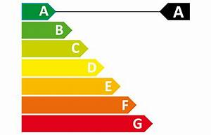Etiquette Energie Voiture : bonus malus comment l 39 tat r cup re l 39 argent ~ Medecine-chirurgie-esthetiques.com Avis de Voitures