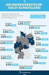 Grunderwerbsteuer Bayern Eigentumswohnung : 23 besten h user mit dachterrasse bilder auf pinterest ~ Lizthompson.info Haus und Dekorationen