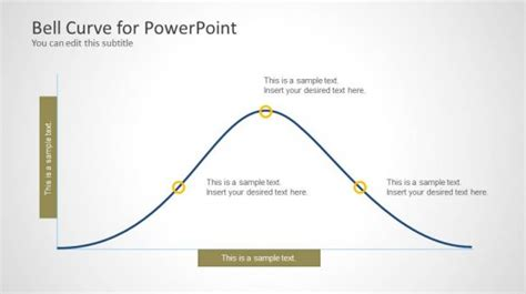 normal distribution powerpoint templates