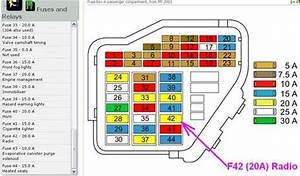 Fuse Box Diagram Audi Tt Questions  U0026 Answers  With