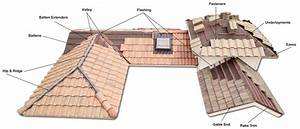 The Homeowner U2019s Guide To Roofing Terms