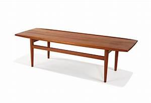 Making Danish Modern Furniture Plans Free Download