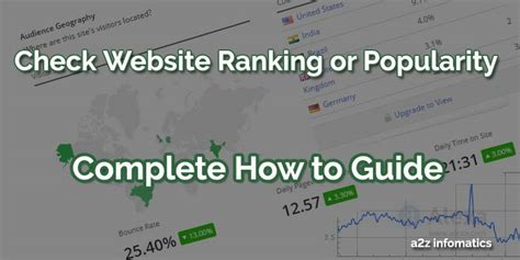 Website Ranking by Check Website Ranking Or Popularity Using Easy Tips