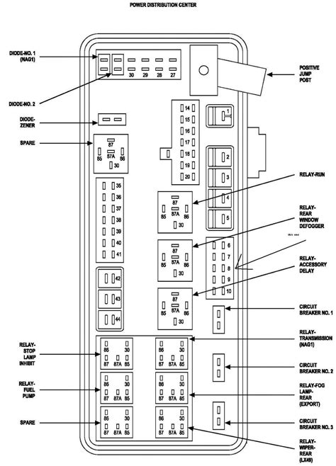Dodge Caravan Fuse Box Diagram Untpikapps