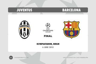 Barcelona-Juventus 2015 Champions League Final Live: Barca Reigns In Europe After 3-1 Win | Soccer | NESN.com