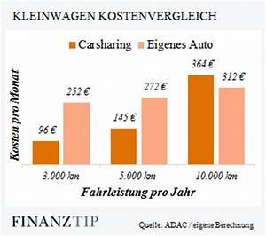 Gaskosten Berechnen : was kostet gas was kostet ein dollar in euro london time sydney time segelenergie faq was ~ Themetempest.com Abrechnung