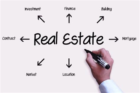 To Become A Real Estate Agent How To Become A Real Estate Agent Guide Becoming A