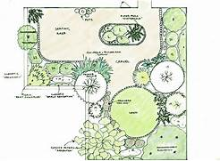 Garden Design And Planning Design Planning Your New Landscape The Greenery Garden Centre