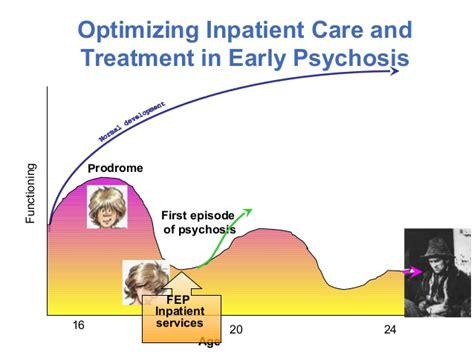 early psychosis intervention program  bolivia