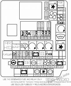 Fuse Box Diagram  U0026gt  Kia Carens  Rp  2014