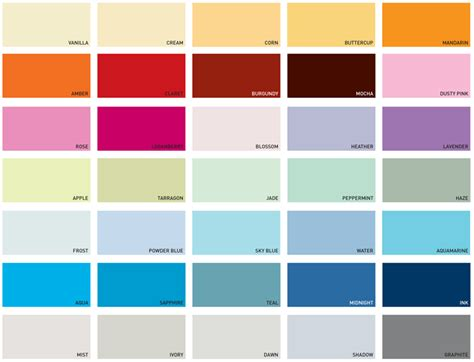 painting kitchen walls with wood dulux kitchen bathroom paint colours chart home painting