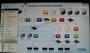 Casp   181-210 Network Diagrams