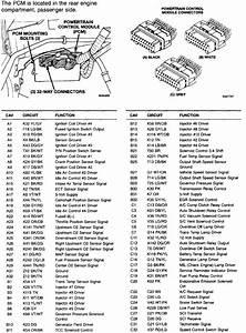 96 Dodge Ram 2500 5 9l V8 Cranks Wont Start Have Changed Cam Sensor Crank Sensor Scan Tool Will