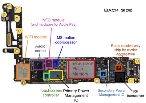 iphone 5s parts diagram iphone 5s circuit schematic diagrams iphone get free