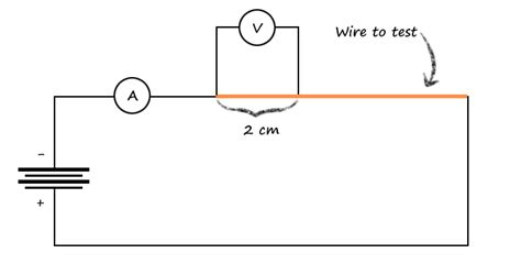 Copper Wire Diagram by Resistivity Is Copper The Best Metal Conductor