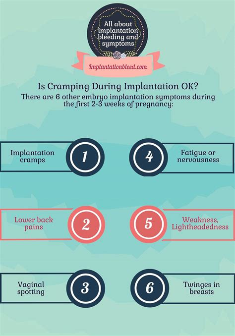 Implantation Cramping And 7 Other Implantation Symptoms