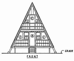 FD: Bat house construction plans free