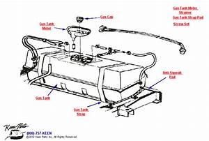 1975 Corvette Gas Tank Parts
