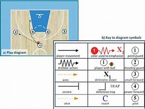 A  Basketball Play Diagrams Are The Universal Language Of
