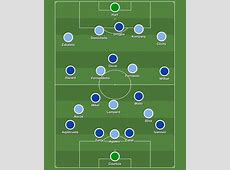 Predicted lineups for Chelsea vs Manchester City World