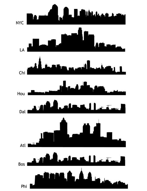 Skyline Silhouette - Cliparts.co