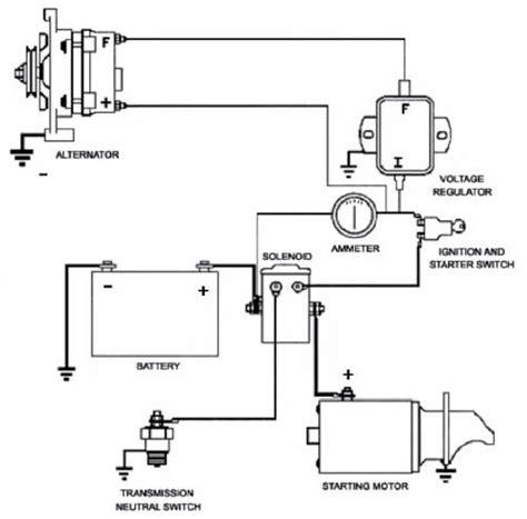 Automotive Alternator Diagram by Car Starter Motor Circuit Diagram Impremedia Net