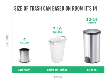 What Size Trash Can Is Right For Your Home?  Trash Cans. Arranging Furniture In A Long Narrow Living Room. Living Room Configurations. North Facing Living Room. Living Room Dining Room. Live Chat Room No Registration. Lighting In A Living Room. Living Room And Kitchen Combined. Decorating Living Room Ideas On A Budget