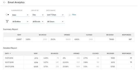 medical referral tracking spreadsheet google spreadshee