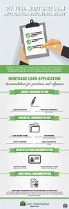 get your mortgage loan application documents ready With no documentation no doc mortgage