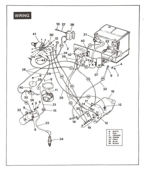 Golf Cart Diagram by Golf Cart Wiring Diagram With Basic Pictures For Columbia