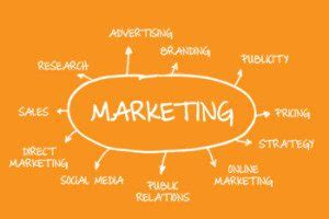 what s marketing news