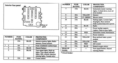 fuse relay box wiper run park relay  engine compartment