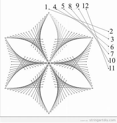 Flower Pattern String Diy Shaped Stringart Agota
