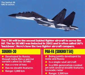 India-russia Jet Deal Hits Turbulence Over 'technical