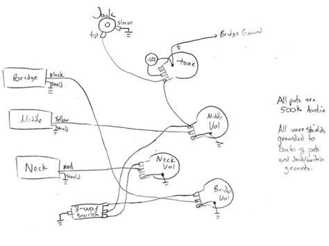 riviera p93 circuit wiring planet z