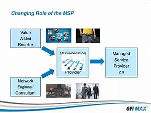 The Changing Role of the MSP - GFI MAX